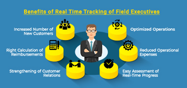How Real-Time Tracking of Field Executives Benefits?