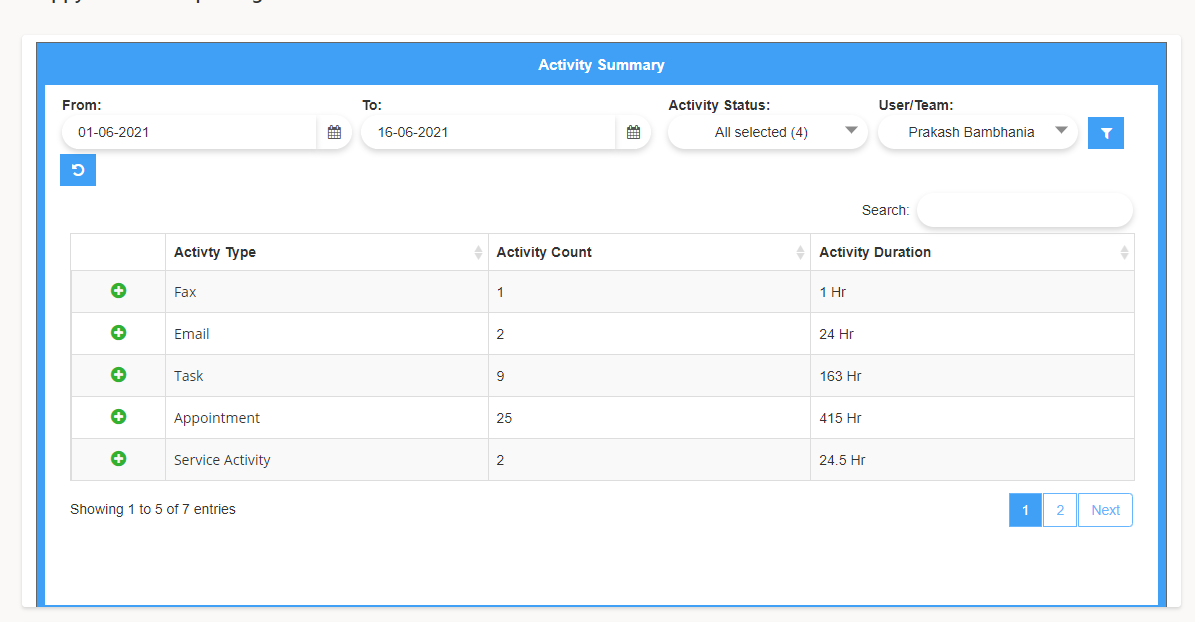 Reporting Activity Dashboard