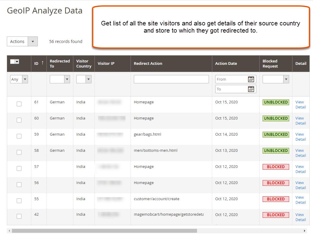 Analyze Reports