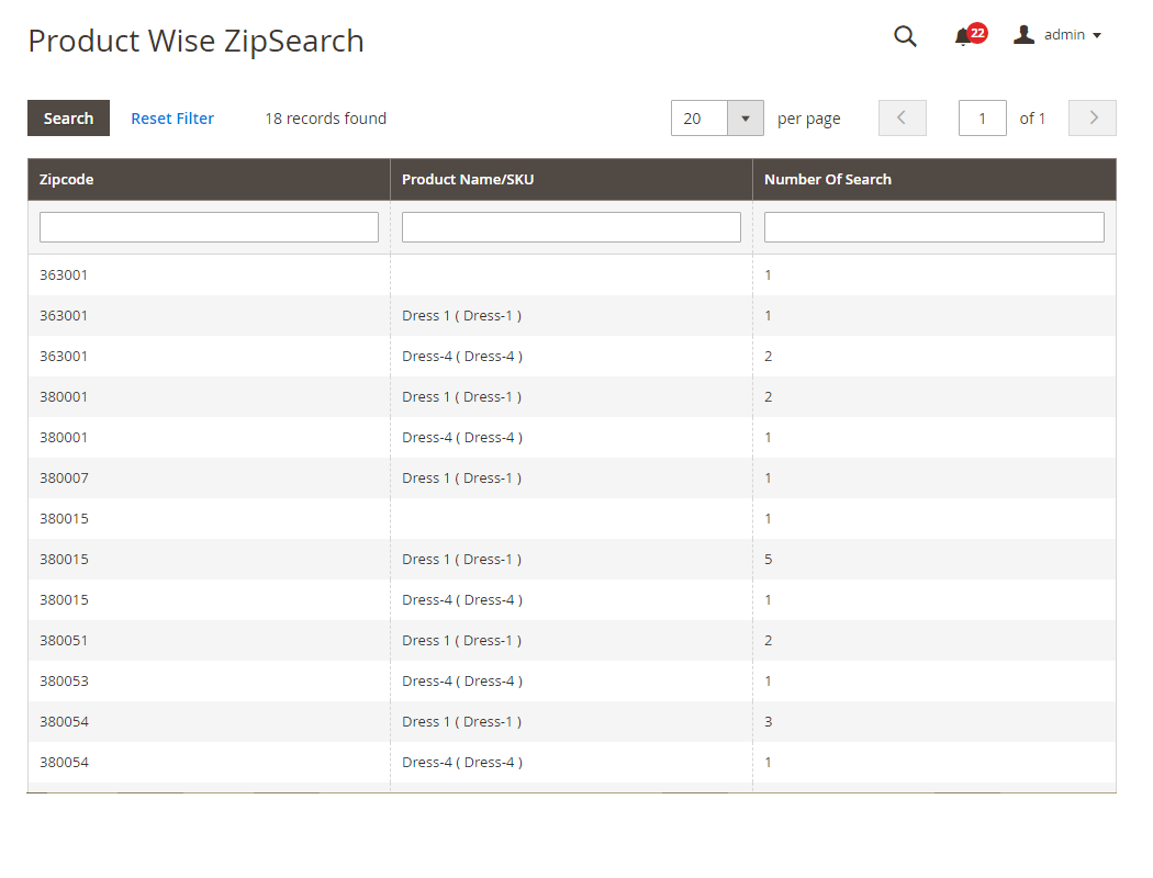 Product Wise Search