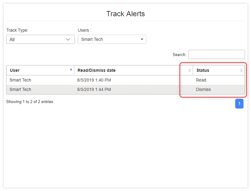 Track User Activity on Alerts