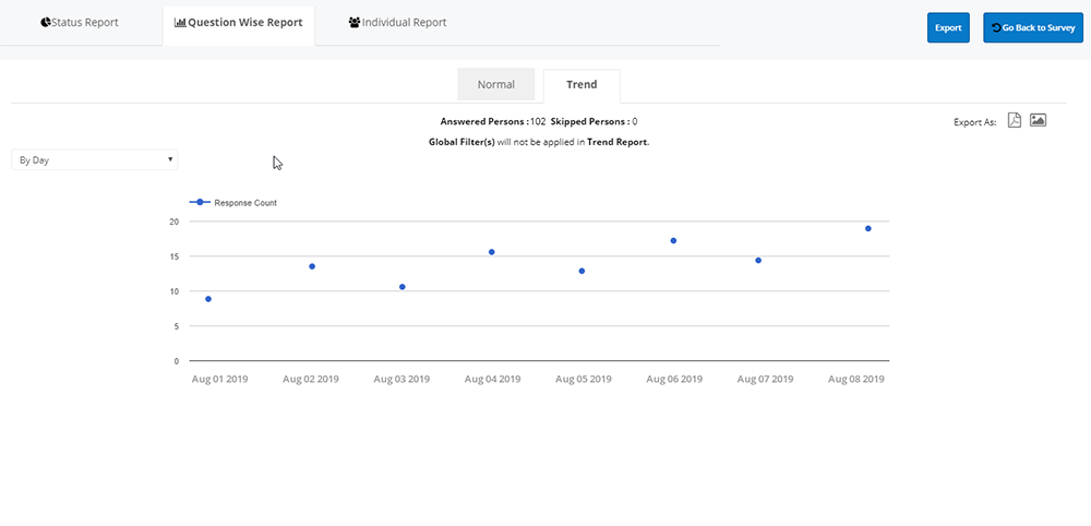 Trend Analytics Reports